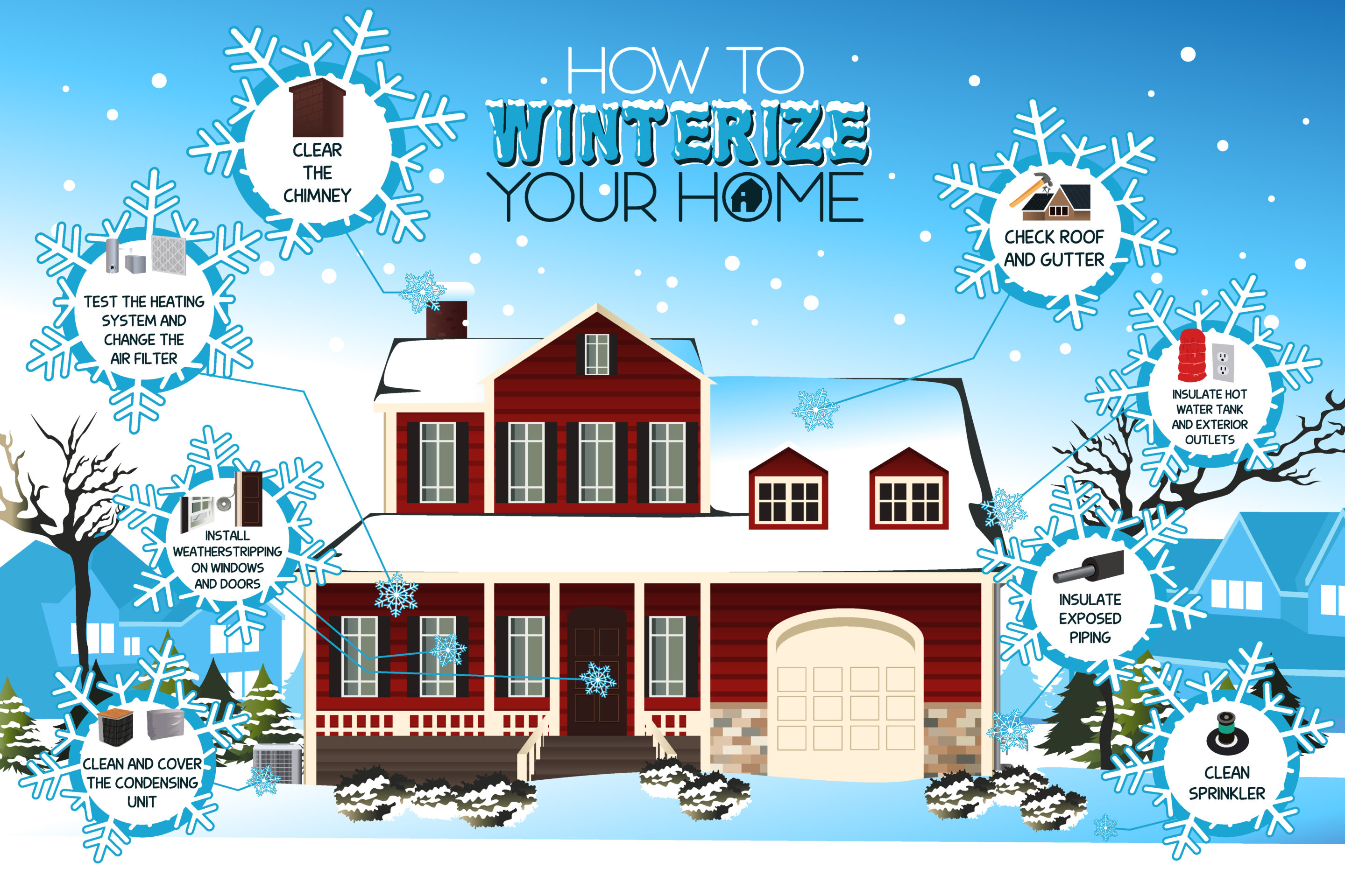 Image result for Pictures of winterizing your home
